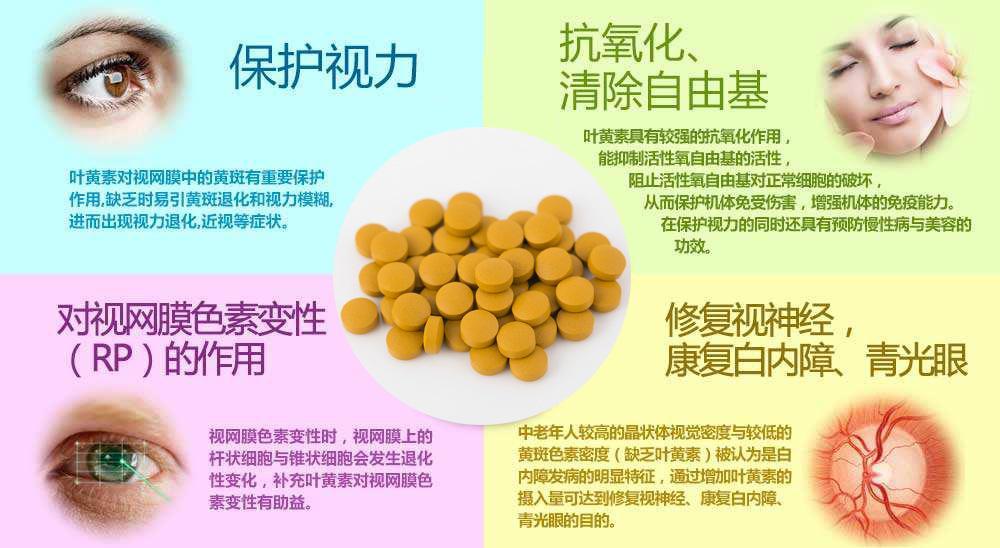 叶黄素脂片作用
